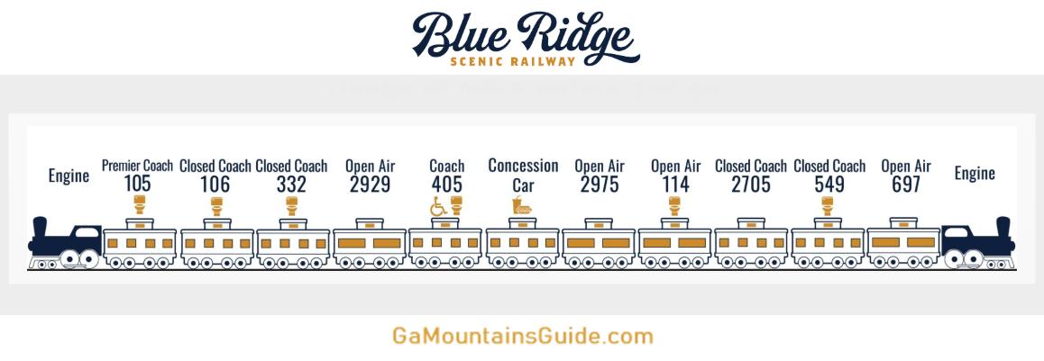 Blue-Ridge-Scenic-Railway-Train-Cars