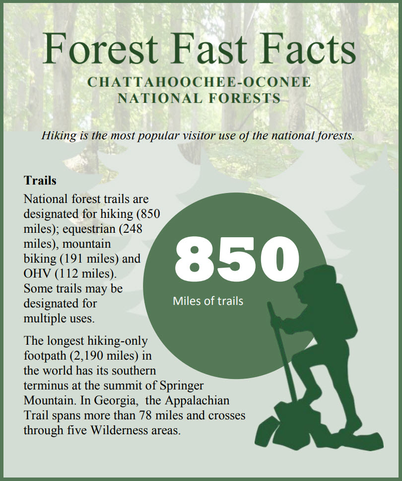 US-National-Forest-Chattahoochee-Oconee-National-Forests