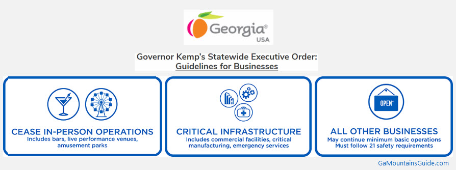 Georgia-Covid-Business-Guidelines-Reopening-2020