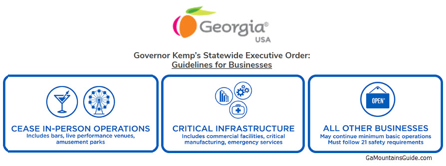 Georgia Business Guidelines to Reopen After COVID-19 Shutdown