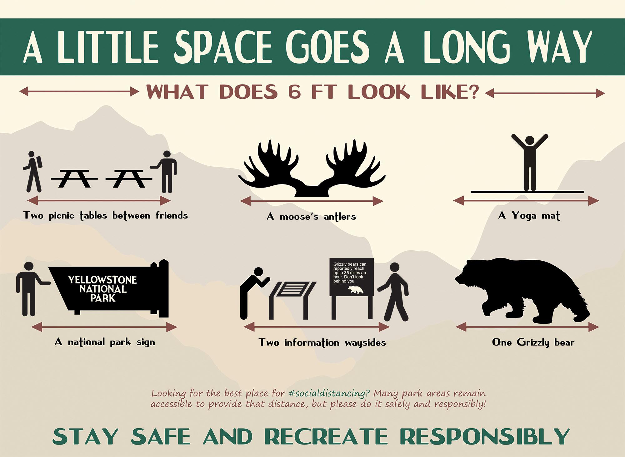 Social-Distancing-at-Parks-NPS
