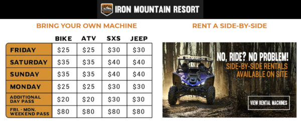 Side by Side Rentals in North Georgia at Iron Mountain